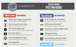 nonprofit-social-media-posting-guide-nonprofits-must-get-good-at-social-media-pam-marino